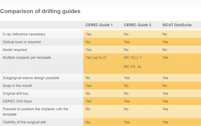drilling-guide-comparison